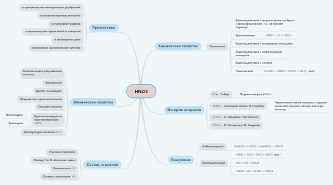 Mind Map: HNO3