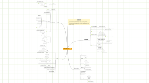 Mind Map: Storytelling Tools