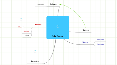 Mind Map: Solar System