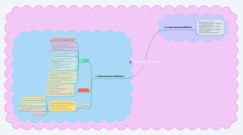 Mind Map: การเขียนรายงานเชิงวิชาการ