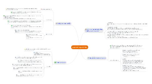 Mind Map: Luật kết hợp dữ liệu