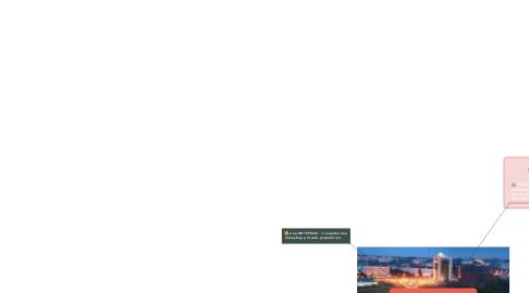 Mind Map: Визитная карточка Сироткина Юлия Владимировна (преподаватель)