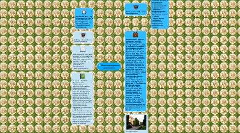 Mind Map: Визитная карточка участников