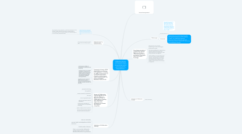 Mind Map: Collaborative Learning - defined as learning that occurs between students who are actively involved in their own learning, with an emphasis on it being continuous.