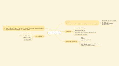 Mind Map: Text argumentatiu
