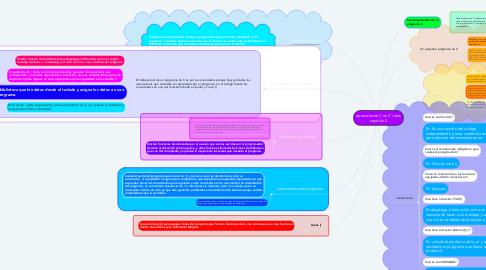 Mind Map: aprendiendo C en 21 dias capitulo 2