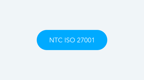 Mind Map: NTC ISO 27001