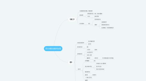 Mind Map: 郭志成和加藤的治理