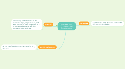 Mind Map: Vocabulary to 4-1: Congruence and Transformations