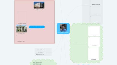 Mind Map: Шаромов Юрий Юрьевич