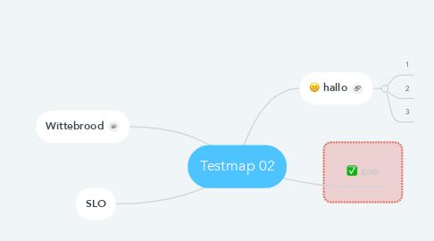 Mind Map: Testmap 02
