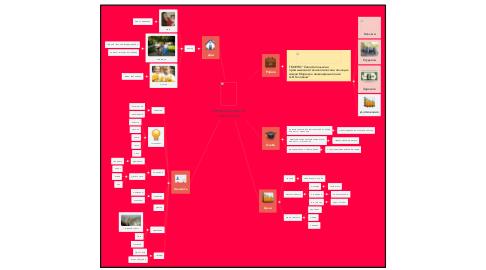 Mind Map: Балова Екатерина Николаевна
