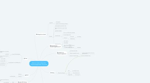 """Mind Map: Warum nicht nur Sportler """"Entlastungsphasen""""brauchen"""