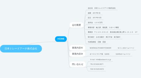 Mind Map: 日本トレードアーチ株式会社