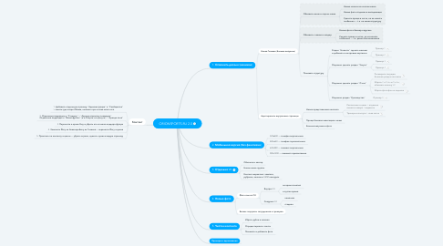 Mind Map: ORIONSPORTS.RU 2.0