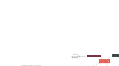 Mind Map: Masalah penurunan tahap kesihatan