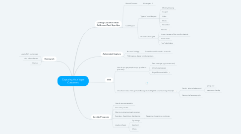 Mind Map: Capturing Your Vape Customers
