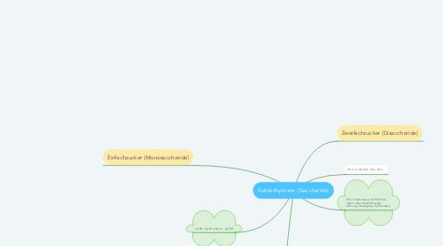 Mind Map: Kohlenhydrate  (Saccharide)
