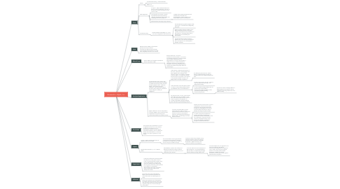 Mind Map: Bruesewitz v. Wyeth, Inc.