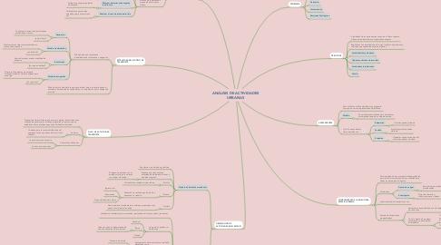 Mind Map: ANÁLISIS DE ACTIVIDADES URBANAS