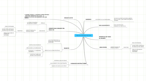 Mind Map: Copy of el mundo del fin del mundo