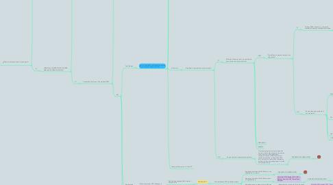 Mind Map: Su consulta es por un servicio fijo de CLARO?