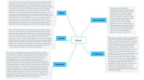 Mind Map: Stress