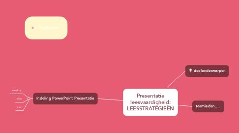 Mind Map: Presentatie leesvaardigheid: LEESSTRATEGIEËN