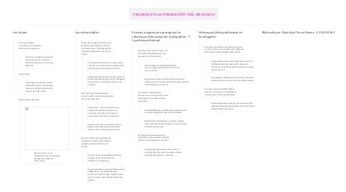 Mind Map: VALORES EN LA FORMACIÓN DEL ABOGADO