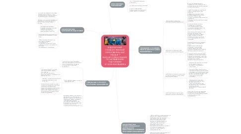 Mind Map: ФЕДЕРАЛЬНЫЙ  ГОСУДАРСТВЕННЫЙ  ОБРАЗОВАТЕЛЬНЫЙ  СТАНДАРТ  ВЫСШЕГО ОБРАЗОВАНИЯ  ПО НАПРАВЛЕНИЮ  ПОДГОТОВКИ  27.03.05 ИННОВАТИКА