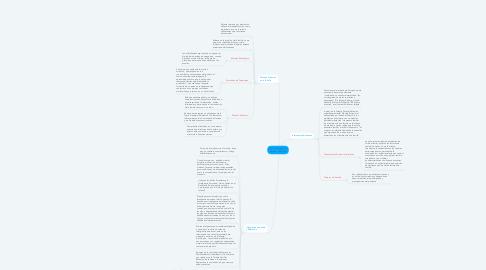 Mind Map: Acción Psicosocial Y Familia. Unidad 3