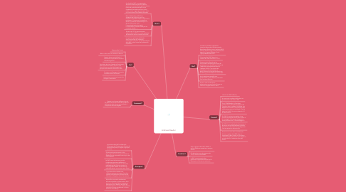 Mind Map: Andreas Baader