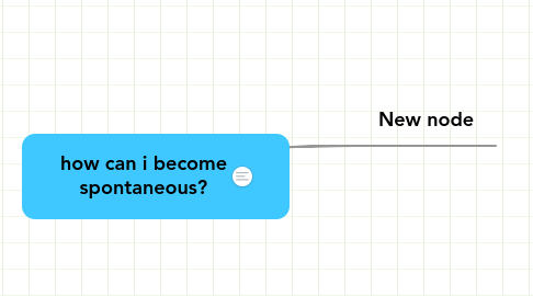 Mind Map: how can i become spontaneous?