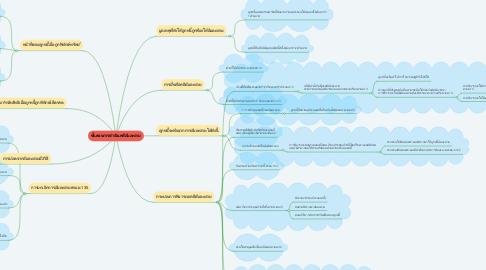 Mind Map: ขั้นตอนการดำเนินคดีล้มละลาย
