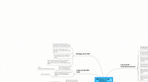 Mind Map: BPM-Nutzen für den Mittelstand