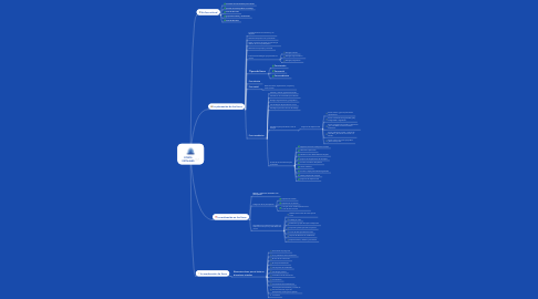 Mind Map: FOROS VIRTUALES