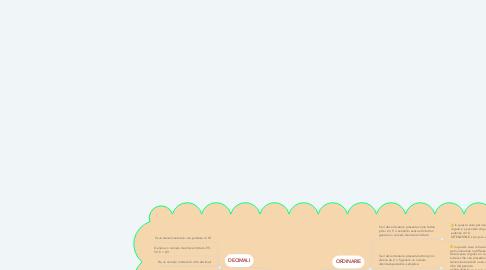 Mind Map: FRAZIONI
