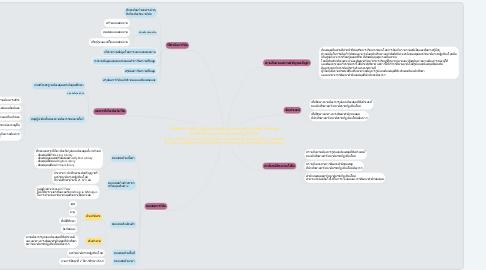 Mind Map: ศึกษาความต้องการรูปแบบห้องสมุดและแนวทางการพัฒนาห้องสมุด ของนักศึกษามหาวิทยาลัยราชภัฏเชียงใหม่  A Favorable Type of Library and Avenues of Library Development  for the Academic the Students of Chiang Mai Rajabhat University