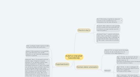 Mind Map: Actief en interactief leesonderwijs