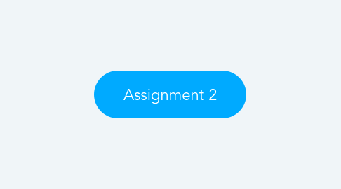 Mind Map: Assignment 2