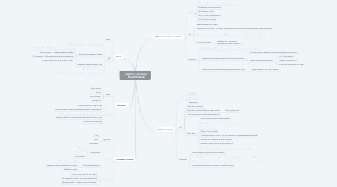Mind Map: Włam się do mózgu Radek Kotlarski
