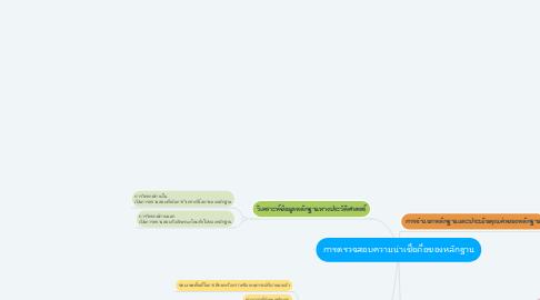 Mind Map: การตรวจสอบความน่าเชื่อถือของหลักฐาน