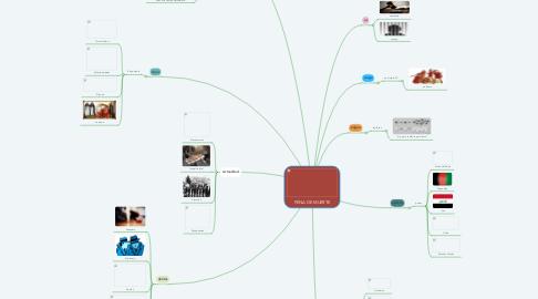 Mind Map: PENA DE MUERTE
