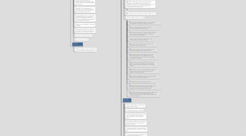 Mind Map: PMC | Expertise - BI - Gerenciamento Operacional