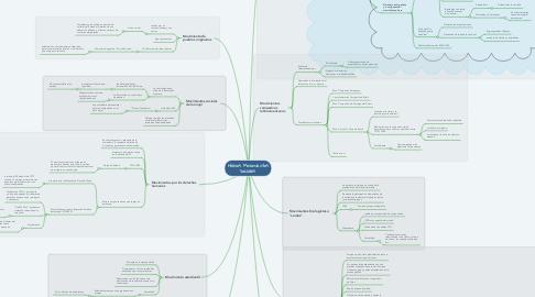 Mind Map: Nuevos Movimientos Sociales