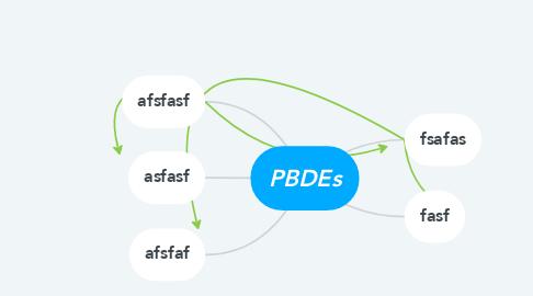 Mind Map: PBDEs