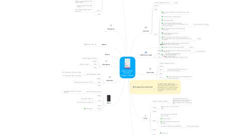 Mind Map: Appli mobile  membre  Réseau Germe