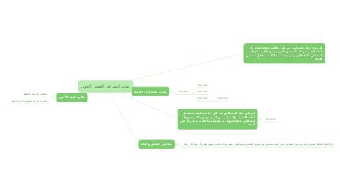 Mind Map: بيئات النقد في العصر الاموي