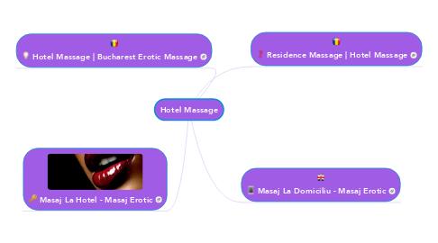 Mind Map: Hotel Massage