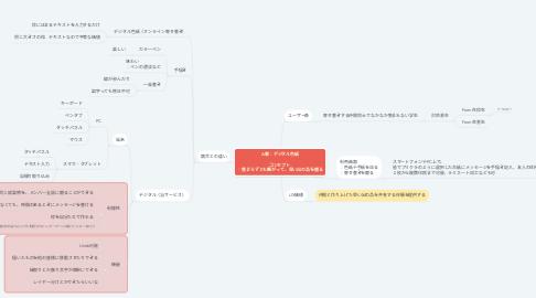 Mind Map: A案:デジタル色紙  コンセプト  :集まらずとも繋がって、思い出の品を贈る